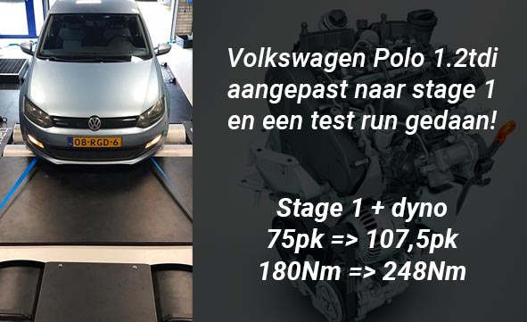 Volkswagen Polo 1.2tdi – Stage 1